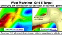 CanAlaska Drilling into Uranium Target