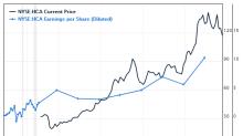 6 Undervalued Stocks Growing Earnings