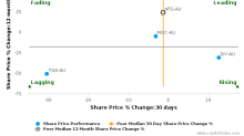 Australian Finance Group Ltd. breached its 50 day moving average in a Bearish Manner : AFG-AU : October 24, 2017