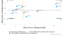 Silver Standard Resources, Inc. breached its 50 day moving average in a Bullish Manner : SSRI-US : July 19, 2017