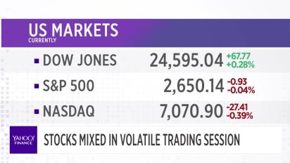 U.S. stocks mixed as investors continue to process trade war progress