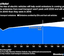 Banning Gas-Powered Cars Can't Happen Soon Enough