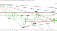 AUD/USD Forex Technical Analysis – Weakens Under .6721, Strengthens Over .6751