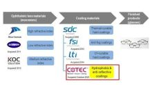 Mitsui Chemicals Acquires Hydrophobic, Anti-Reflective Coatings Maker COTECⓇ