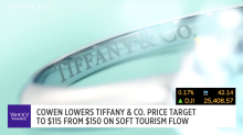 Cowen lowers Tiffany & Co. price target to $115