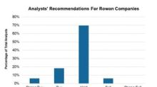 HSBC: Revisions for Rowan Companies and Transocean