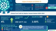 COVID-19 Impacts: Fuel Cells for Marine Vessels Market Will Accelerate at a CAGR of over 4% through 2020-2024 | Demand for Alternate Propulsion Systems to Boost Growth | Technavio