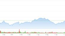 Analysts Go Gaga Over Nvidia (NVDA) Stock