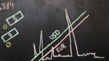 EUR/USD Price Forecast – Euro breaks through short-term support