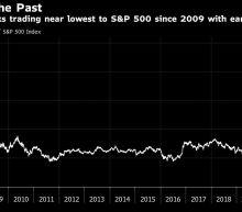 Stocks Climb to 5-Week High; Dollar Extends Drop: Markets Wrap