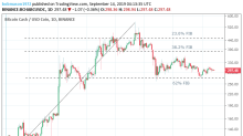 Bitcoin Cash – ABC, Litecoin and Ripple Daily Analysis – 14/09/19