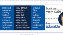 """Replace """"Very"""" With Any of These Words and You'll Instantly Sound Smarter"""