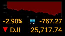 Dow Jones closes down over 750 points during trade war with China