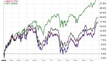 Emerging Market ETFs' Year-End Push