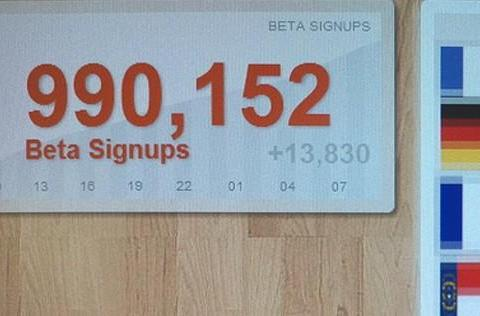 Guild Wars 2 beta signups pressing on for the millionth signup [Updated: Million-mark achieved]