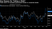 BlackRock Warns Canada's Borrowing Is 'Crowding Out' Companies