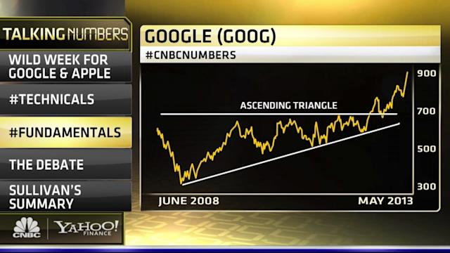 Google Vs. Apple: Could Google Be Getting Too Crowded?