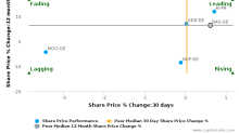 BASF SE breached its 50 day moving average in a Bearish Manner : BAS-DE : December 21, 2017