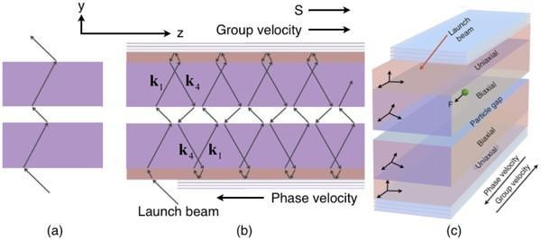 Negative radiation pressure in light could make some tractor beams real, we're already sucked in