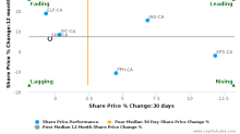 Echelon Financial Holdings, Inc. breached its 50 day moving average in a Bearish Manner : EFH-CA : October 9, 2017