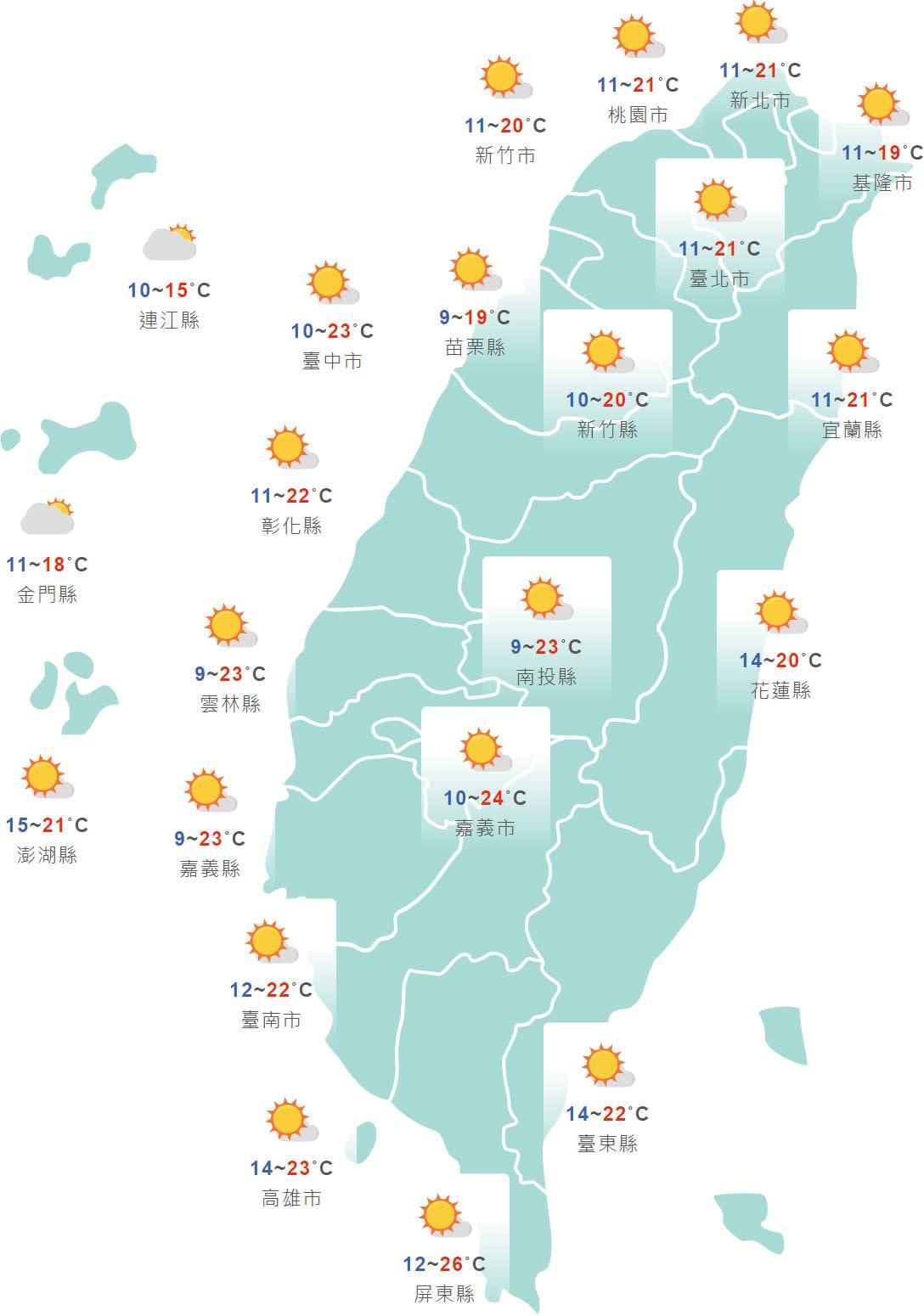 全台與外島地區今日天氣與溫度預測。