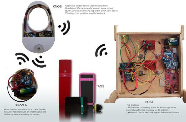Doh uses RFID and Arduino to help you remember your wallet, continues search for the 'Any Key'