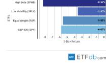 ETF Scorecard: October 12 Edition