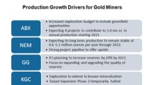 Which Gold Miners Could Grow Their Productions Going Forward?