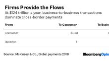 Banks Near Zero Hour on $124 Trillion of Flows
