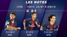 Lyon-PSG : Les notes des Parisiens