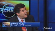 Katz:  Markets are looking past several negative headline...