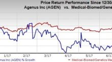 Is a Beat in Store for Agenus (AGEN) this Earnings Season?