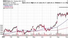 Baidu Inc (ADR) (BIDU) Stock Still Has Plenty of Upside