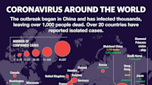 Coronavirus update: Boeing warns on impact as Mobile World Congress gets cancelled