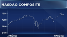 The Nasdaq just hit a major milestone after a record run, but one trader sees some yellow flags