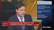Market sell-off is a readjustment of expectations, says T...