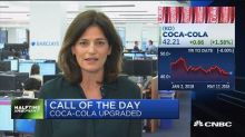 Coca-Cola leads the Dow