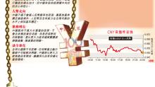 中國不靠貶值撐出口 人幣彈