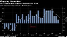 ECB Ends Historic Stimulus Push in Bet Economic Growth to Endure