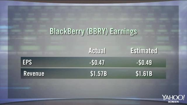 BlackBerry Losses Less Than Expected; J. C. Penney Details Share Sale; Nike Races to New High