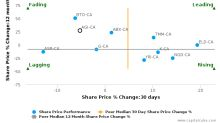 Alamos Gold, Inc. breached its 50 day moving average in a Bearish Manner : AGI-CA : April 20, 2017