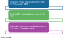 How Ford's Key Brands Performed in China in January 2018