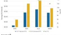 Ranking MPC, VLO, ANDV, and PSX on Earnings Expectations