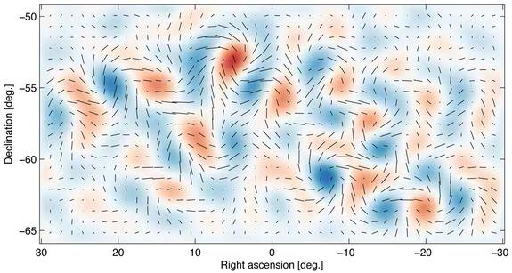 """Gravitational waves from inflation generate a faint but distinctive twisting pattern in the polarization of the cosmic microwave background, known as a """"curl"""" or B-mode pattern. For the density fluctuations that generate most of the polarizatio"""