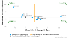 Artesian Resources Corp. breached its 50 day moving average in a Bullish Manner : ARTNA-US : July 20, 2017