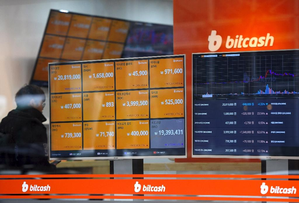South Korea is a hotbed for cryptocurrency trading, accounting for some 20 percent of global bitcoin transactions -- about 10 times its share of the world economy