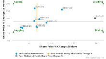 Kulicke & Soffa Industries, Inc.: Strong price momentum but will it sustain?