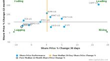 Orbotech Ltd. breached its 50 day moving average in a Bearish Manner : ORBK-US : June 15, 2017