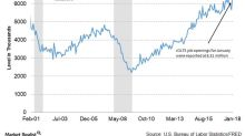 Could Increasing Job Openings Mean Trouble for Markets?