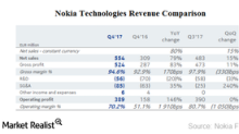 What Are Nokia's New Business Opportunities?
